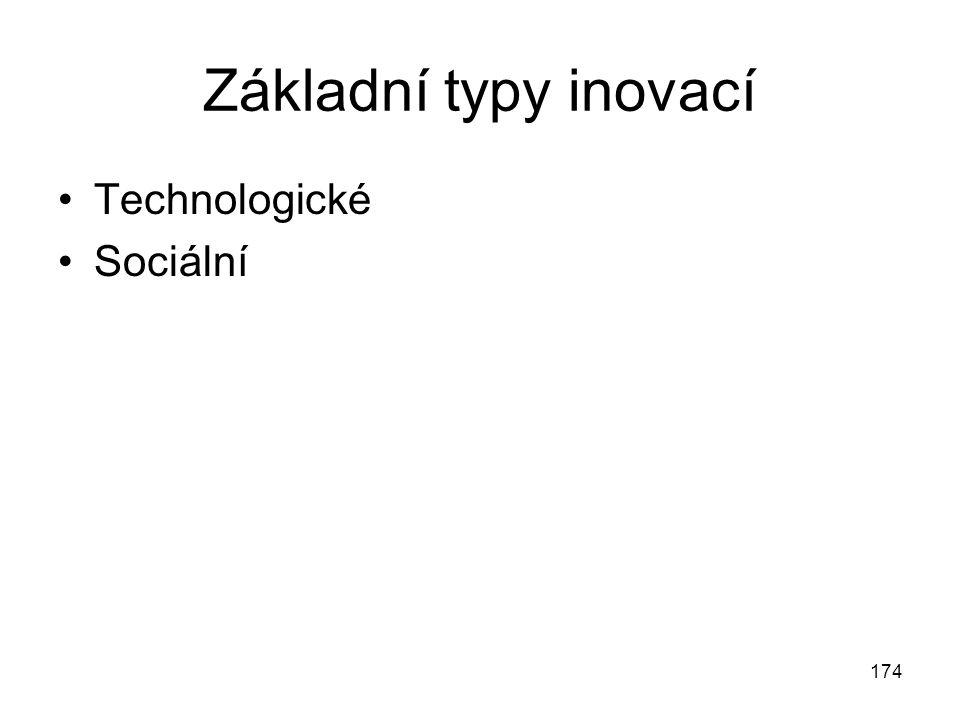 174 Základní typy inovací Technologické Sociální