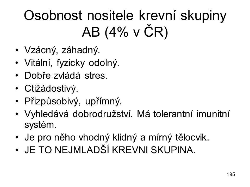 185 Osobnost nositele krevní skupiny AB (4% v ČR) Vzácný, záhadný. Vitální, fyzicky odolný. Dobře zvládá stres. Ctižádostivý. Přizpůsobivý, upřímný. V