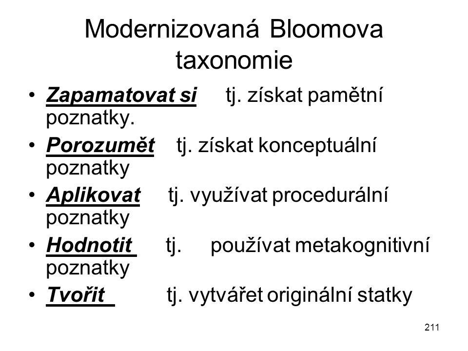 211 Modernizovaná Bloomova taxonomie Zapamatovat si tj. získat pamětní poznatky. Porozumět tj. získat konceptuální poznatky Aplikovat tj. využívat pro