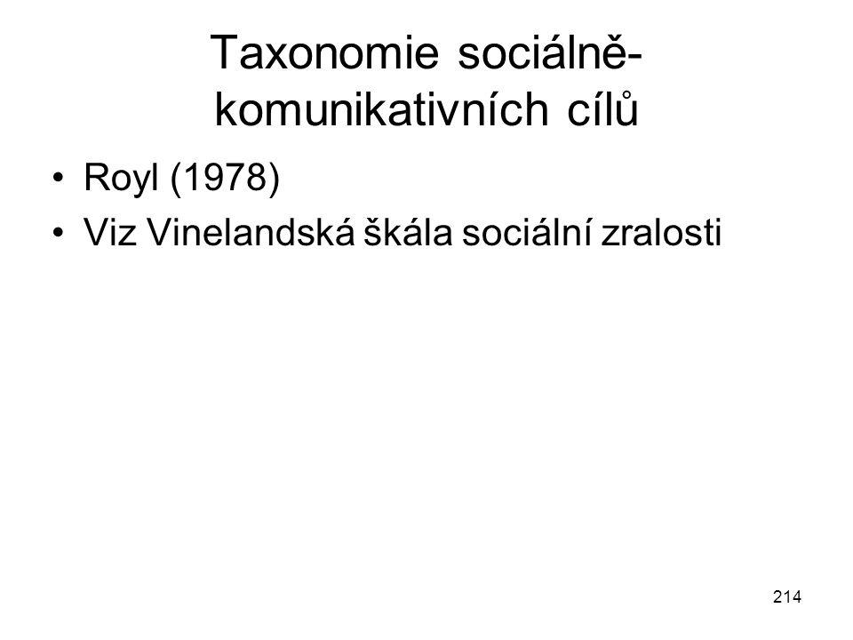 214 Taxonomie sociálně- komunikativních cílů Royl (1978) Viz Vinelandská škála sociální zralosti