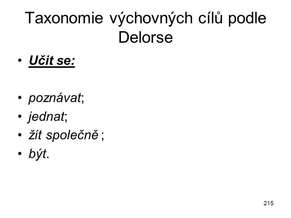 215 Taxonomie výchovných cílů podle Delorse Učit se: poznávat; jednat; žít společně ; být.