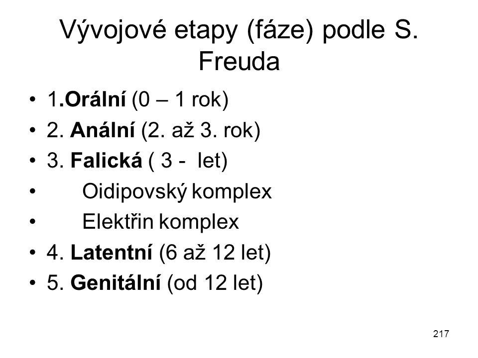 217 Vývojové etapy (fáze) podle S. Freuda 1.Orální (0 – 1 rok) 2. Anální (2. až 3. rok) 3. Falická ( 3 - let) Oidipovský komplex Elektřin komplex 4. L