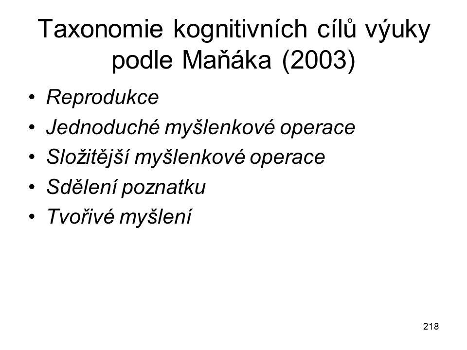 218 Taxonomie kognitivních cílů výuky podle Maňáka (2003) Reprodukce Jednoduché myšlenkové operace Složitější myšlenkové operace Sdělení poznatku Tvoř