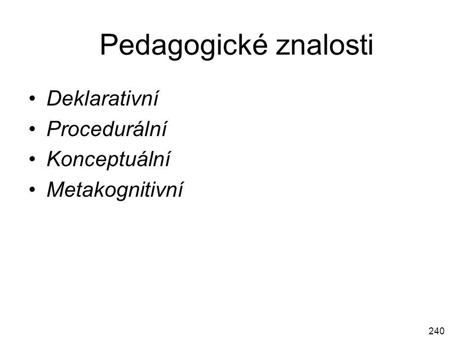 240 Pedagogické znalosti Deklarativní Procedurální Konceptuální Metakognitivní
