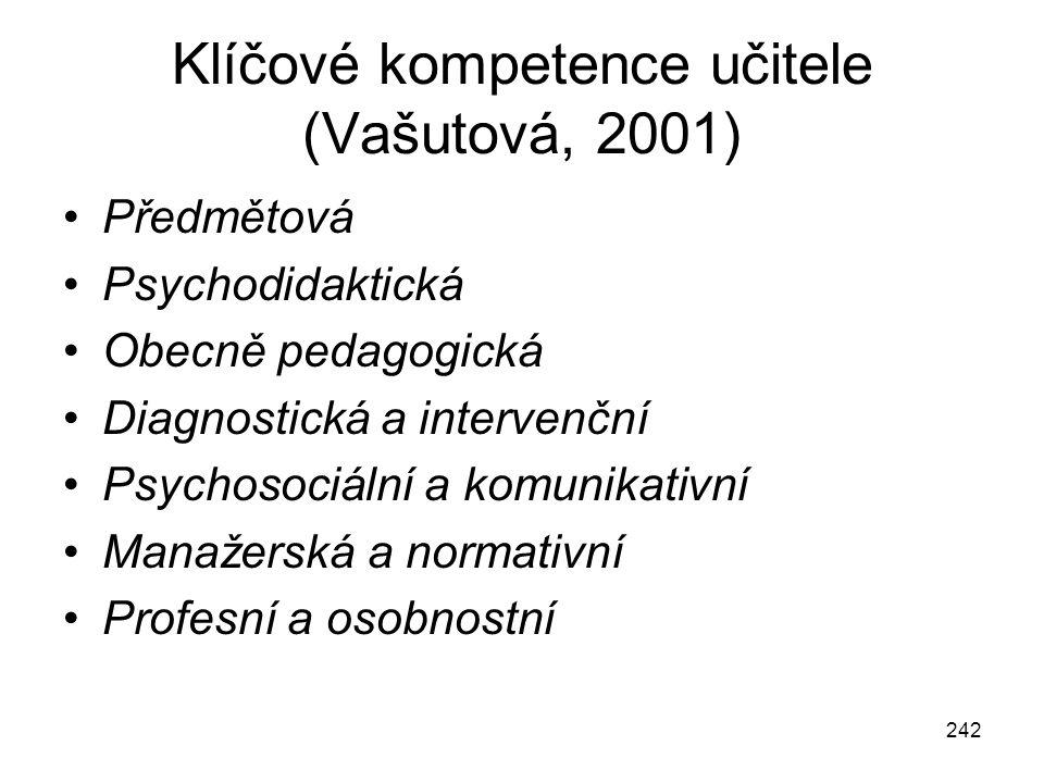 242 Klíčové kompetence učitele (Vašutová, 2001) Předmětová Psychodidaktická Obecně pedagogická Diagnostická a intervenční Psychosociální a komunikativ