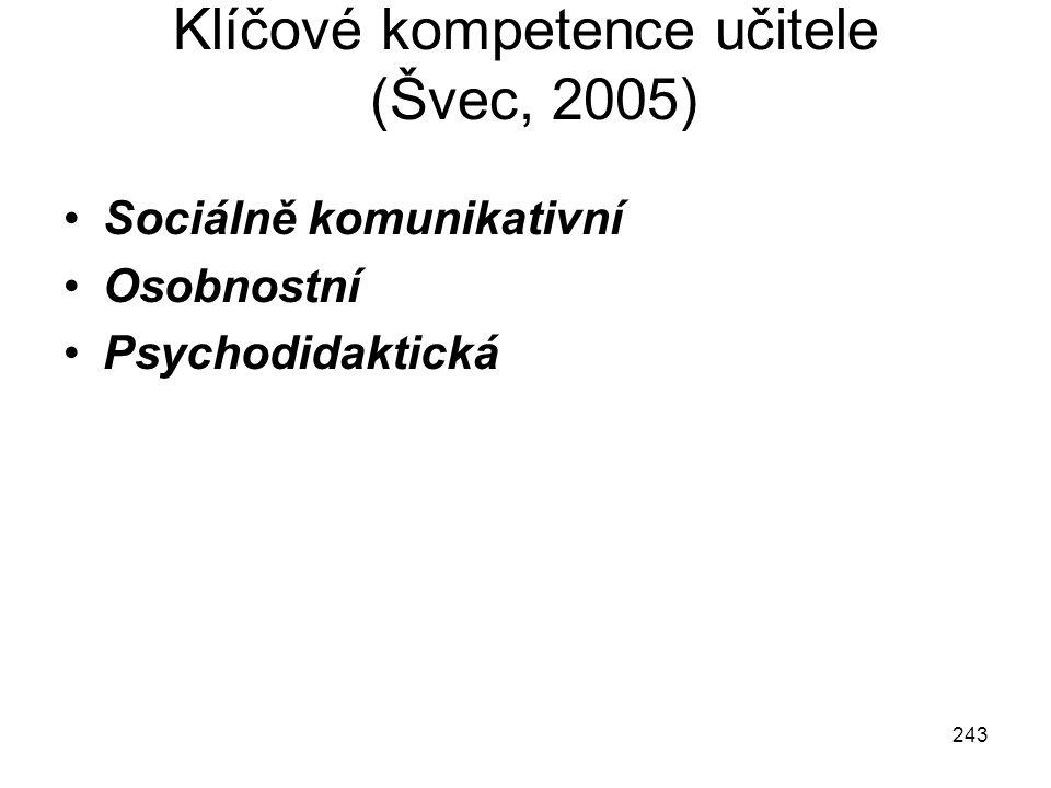 243 Klíčové kompetence učitele (Švec, 2005) Sociálně komunikativní Osobnostní Psychodidaktická
