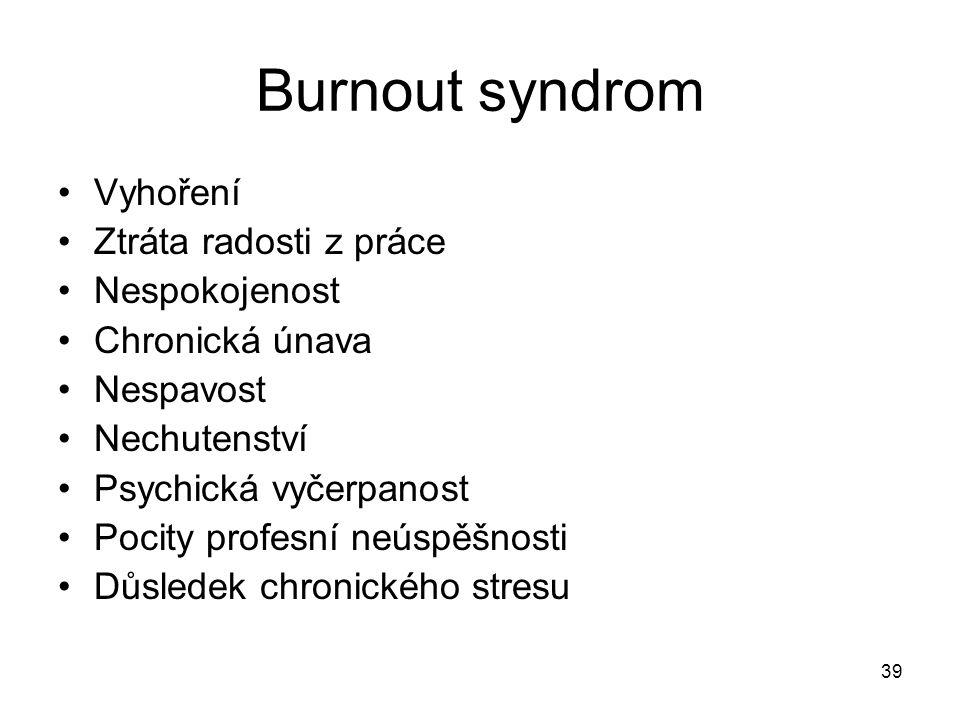 39 Burnout syndrom Vyhoření Ztráta radosti z práce Nespokojenost Chronická únava Nespavost Nechutenství Psychická vyčerpanost Pocity profesní neúspěšn