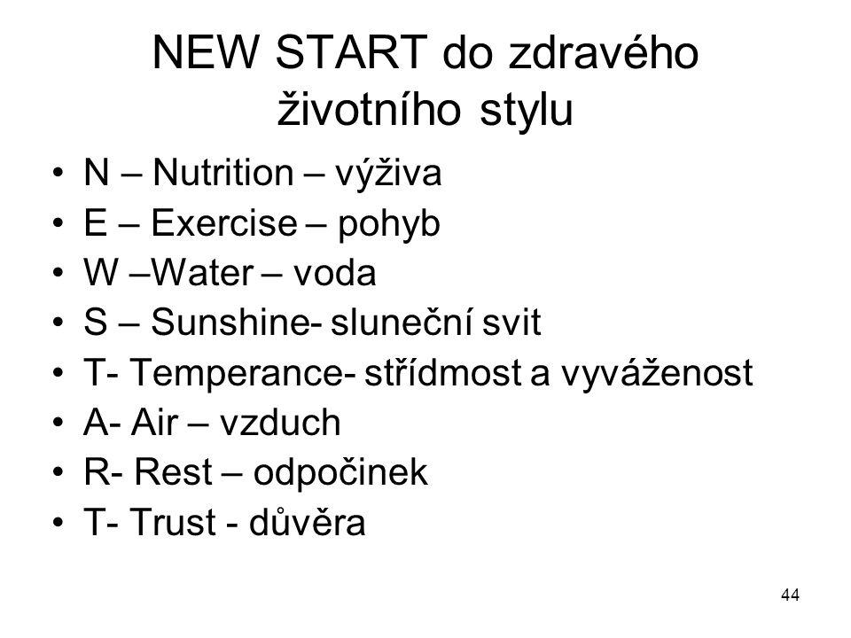 44 NEW START do zdravého životního stylu N – Nutrition – výživa E – Exercise – pohyb W –Water – voda S – Sunshine- sluneční svit T- Temperance- střídm
