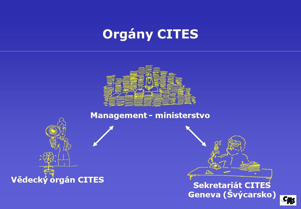 Orgány CITES Management - ministerstvo Vědecký orgán CITES Sekretariát CITES Geneva (Švýcarsko)