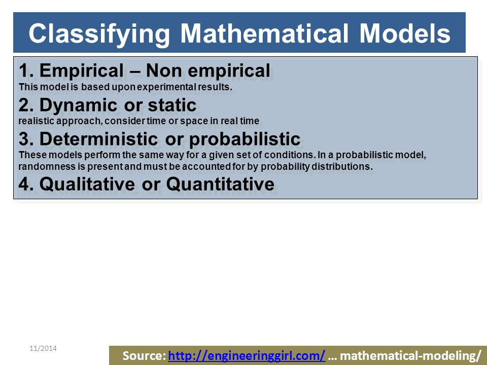 11/ Classifying Mathematical Models 1.
