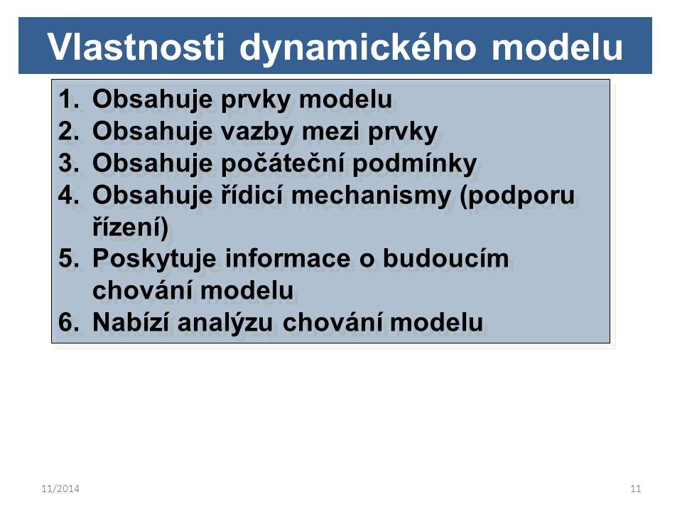11/201411 Vlastnosti dynamického modelu 1.Obsahuje prvky modelu 2.Obsahuje vazby mezi prvky 3.Obsahuje počáteční podmínky 4.Obsahuje řídicí mechanismy