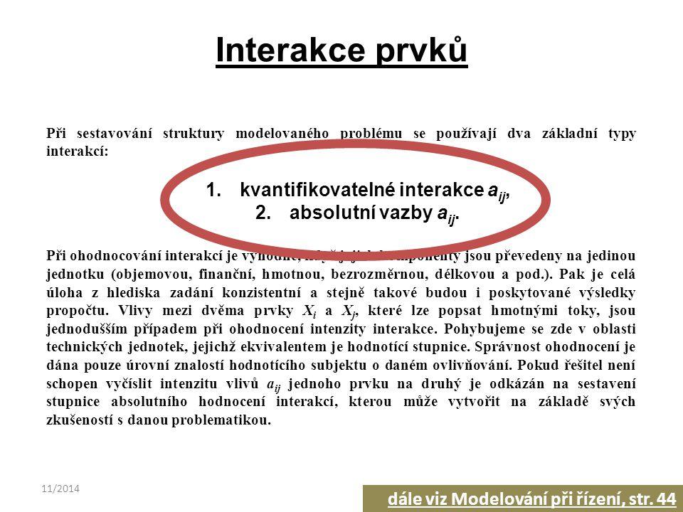 11/201412 Interakce prvků Při sestavování struktury modelovaného problému se používají dva základní typy interakcí: 1.kvantifikovatelné interakce a ij