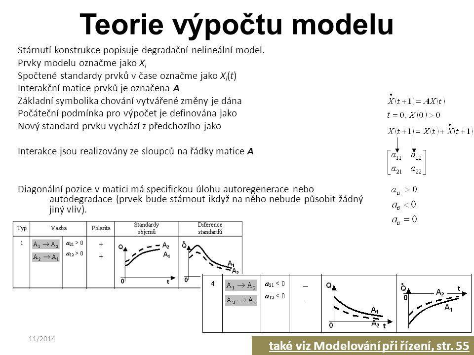 11/201414 Teorie výpočtu modelu Stárnutí konstrukce popisuje degradační nelineální model. Prvky modelu označme jako X i Spočtené standardy prvků v čas