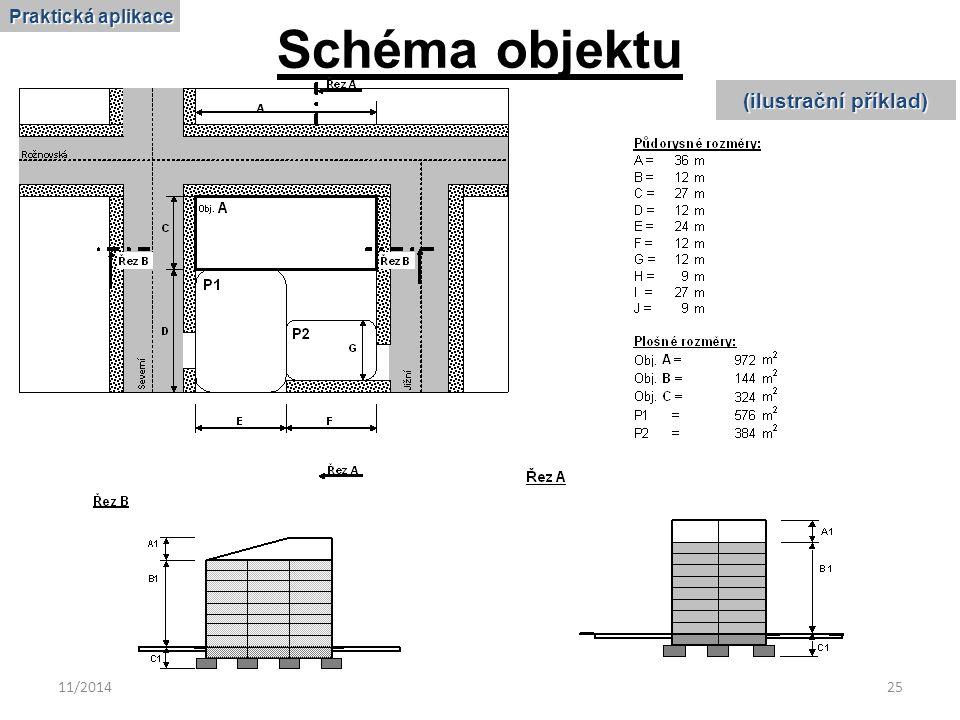 11/201425 Schéma objektu (ilustrační příklad) Praktická aplikace