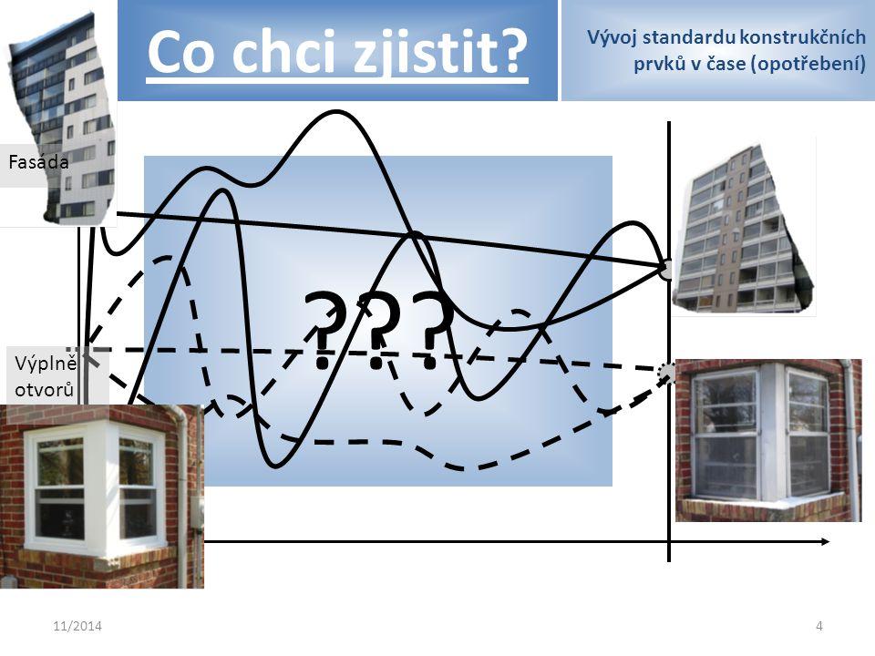 11/20144 ??? Vývoj standardu konstrukčních prvků v čase (opotřebení) Fasáda Výplně otvorů Co chci zjistit?
