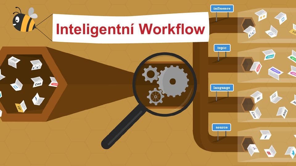 Inteligentní Workflow