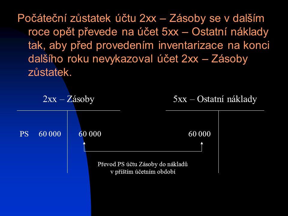Účtování 5xx – Ostatní náklady 2xx - Zásoby 100 000 60 000 60 000 3xx – Ostatní věřitelé Převod nespotřebované části zásob na majetkový účet Nákup for