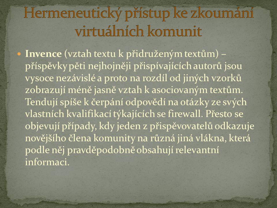 Invence (vztah textu k přidruženým textům) – příspěvky pěti nejhojněji přispívajících autorů jsou vysoce nezávislé a proto na rozdíl od jiných vzorků