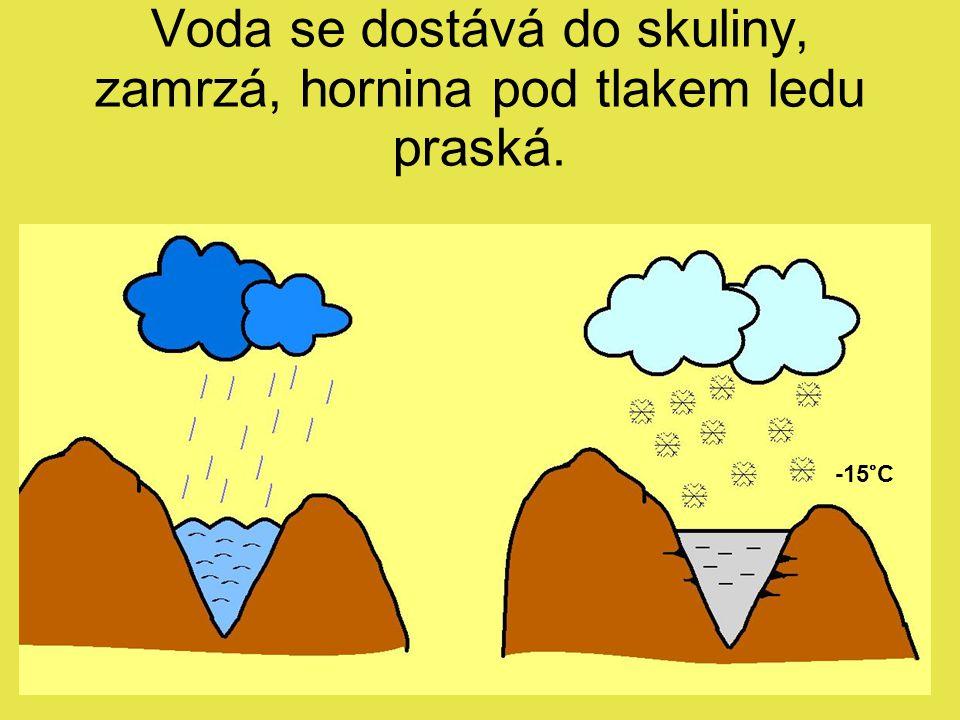 Voda se dostává do skuliny, zamrzá, hornina pod tlakem ledu praská. -15°C