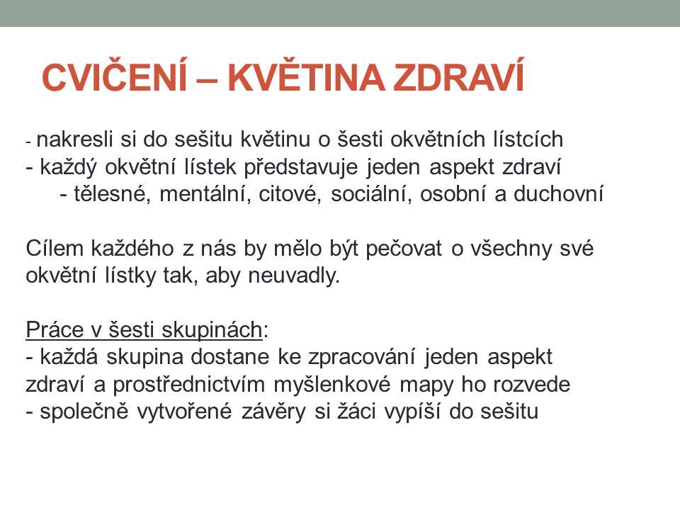 ZDROJE: PÝCHOVÁ, Eva a Marie ŠAMÁNKOVÁ.Základy veřejného zdravotnictví.