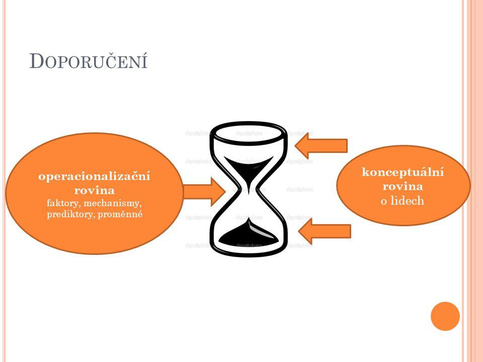 D OPORUČENÍ operacionalizační rovina faktory, mechanismy, prediktory, proměnné konceptuální rovina o lidech