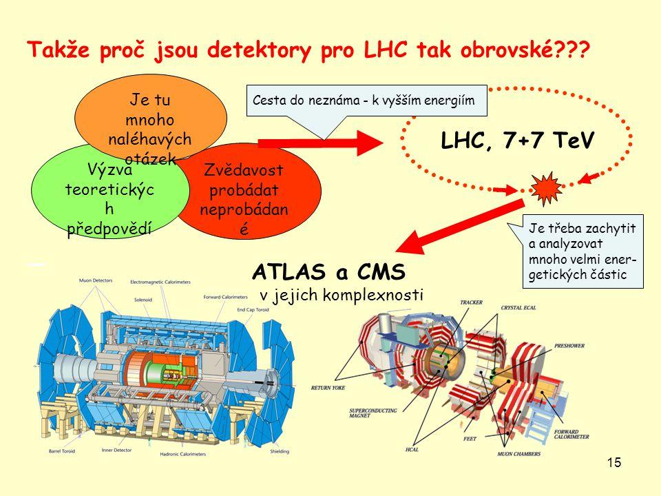 15 Zvědavost probádat neprobádan é Výzva teoretickýc h předpovědí Takže proč jsou detektory pro LHC tak obrovské??? Je tu mnoho naléhavých otázek Cest