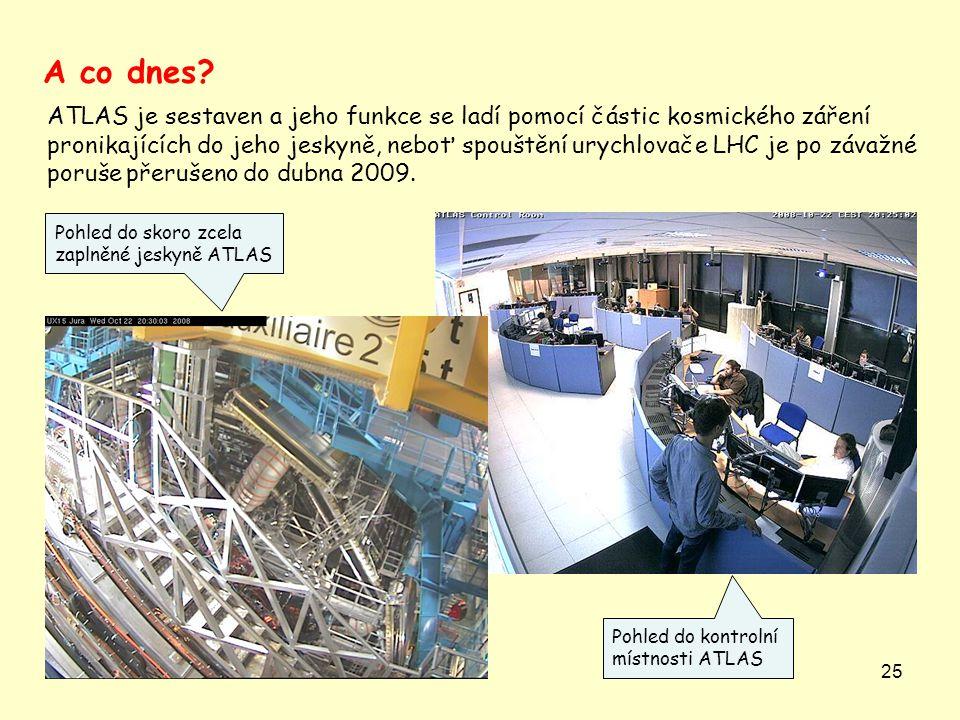 25 ATLAS je sestaven a jeho funkce se ladí pomocí částic kosmického záření pronikajících do jeho jeskyně, neboť spouštění urychlovače LHC je po závažn