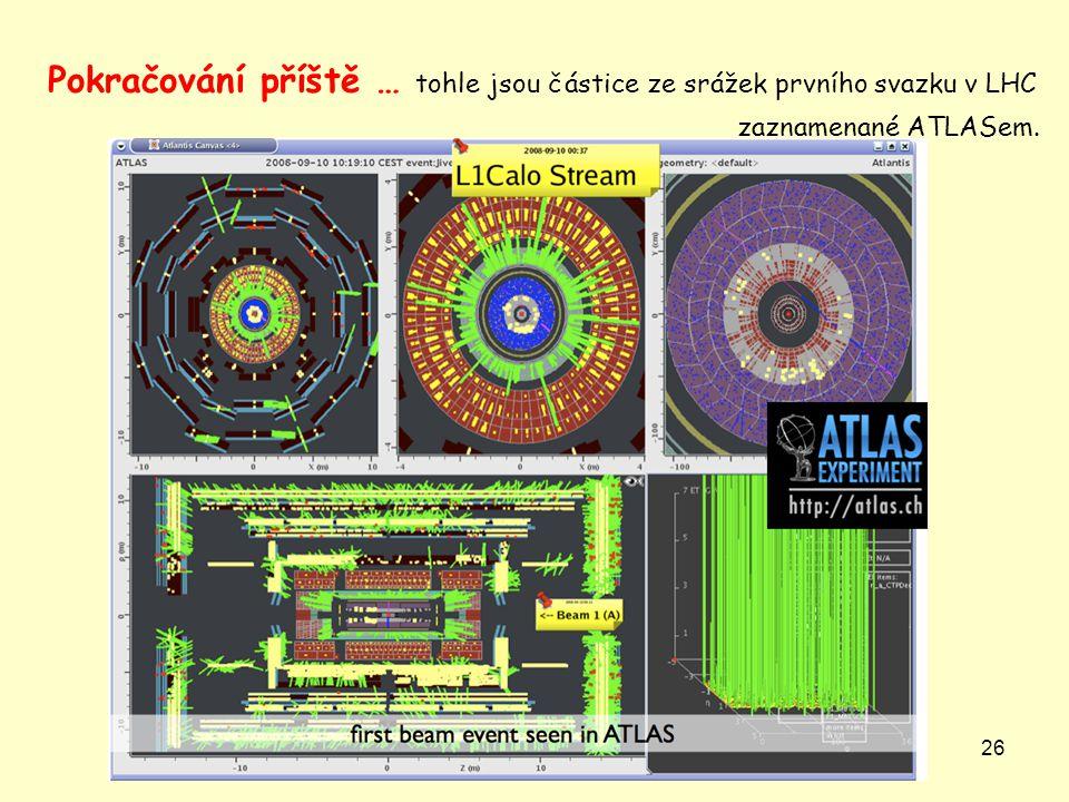 26 Pokračování příště … tohle jsou částice ze srážek prvního svazku v LHC zaznamenané ATLASem.