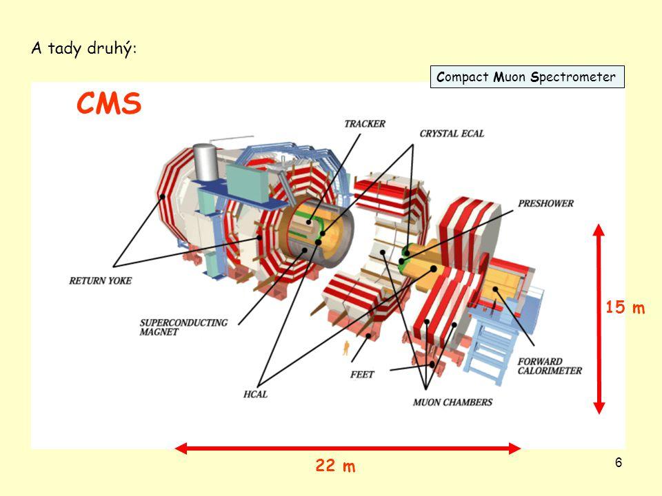 7 Musí se vypořádat se všemi částicemi vylétajícími ze srážky urychlených protonů.