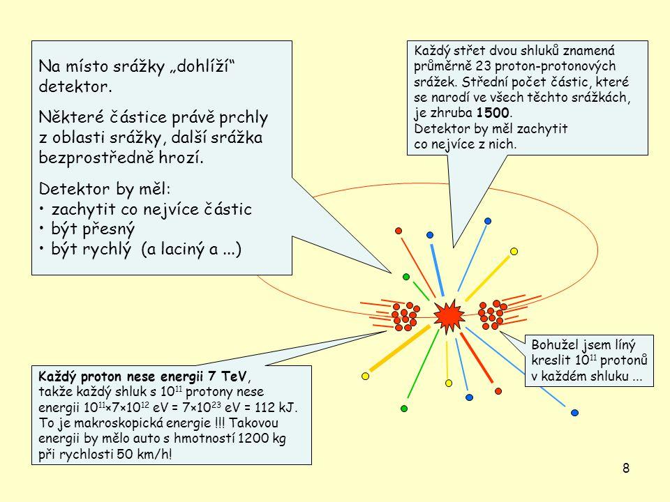 8 Každý střet dvou shluků znamená průměrně 23 proton-protonových srážek.