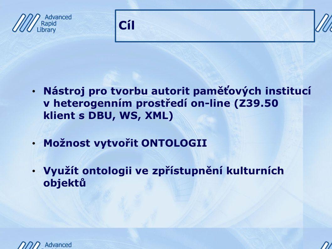 Cíl Nástroj pro tvorbu autorit paměťových institucí v heterogenním prostředí on-line (Z39.50 klient s DBU, WS, XML) Možnost vytvořit ONTOLOGII Využít