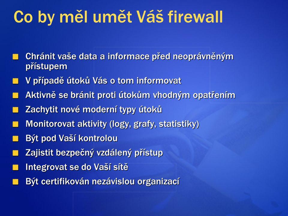 Co by měl umět Váš firewall Chránit vaše data a informace před neoprávněným přístupem V případě útoků Vás o tom informovat Aktivně se bránit proti útokům vhodným opatřením Zachytit nové moderní typy útoků Monitorovat aktivity (logy, grafy, statistiky) Být pod Vaší kontrolou Zajistit bezpečný vzdálený přístup Integrovat se do Vaší sítě Být certifikován nezávislou organizací