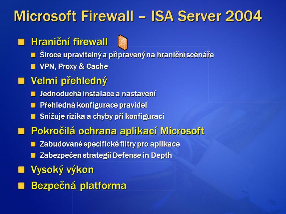 Microsoft Firewall – ISA Server 2004 Hraniční firewall Široce upravitelný a připravený na hraniční scénáře VPN, Proxy & Cache Velmi přehledný Jednoduchá instalace a nastavení Přehledná konfigurace pravidel Snižuje rizika a chyby při konfiguraci Pokročilá ochrana aplikací Microsoft Zabudované specifické filtry pro aplikace Zabezpečen strategií Defense in Depth Vysoký výkon Bezpečná platforma