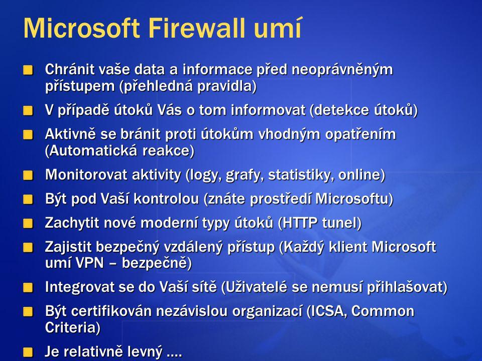 Microsoft Firewall umí Chránit vaše data a informace před neoprávněným přístupem (přehledná pravidla) V případě útoků Vás o tom informovat (detekce útoků) Aktivně se bránit proti útokům vhodným opatřením (Automatická reakce) Monitorovat aktivity (logy, grafy, statistiky, online) Být pod Vaší kontrolou (znáte prostředí Microsoftu) Zachytit nové moderní typy útoků (HTTP tunel) Zajistit bezpečný vzdálený přístup (Každý klient Microsoft umí VPN – bezpečně) Integrovat se do Vaší sítě (Uživatelé se nemusí přihlašovat) Být certifikován nezávislou organizací (ICSA, Common Criteria) Je relativně levný ….