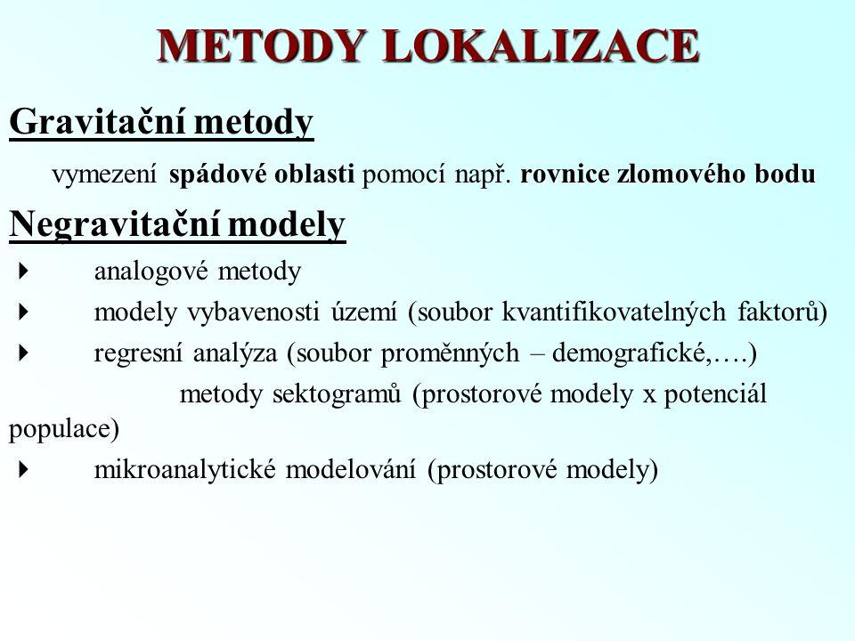 METODY LOKALIZACE Gravitační metody rovnice zlomového bodu vymezení spádové oblasti pomocí např. rovnice zlomového bodu Negravitační modely  analogov