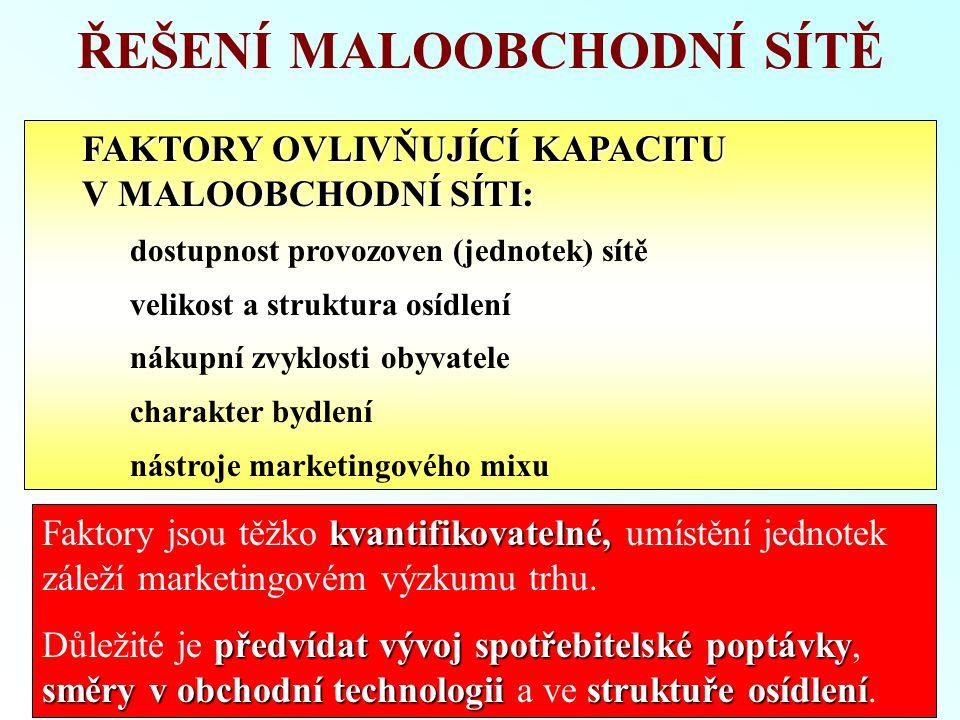 ŘEŠENÍ MALOOBCHODNÍ SÍTĚ FAKTORY OVLIVŇUJÍCÍ KAPACITU V MALOOBCHODNÍ SÍTI: dostupnost provozoven (jednotek) sítě velikost a struktura osídlení nákupní