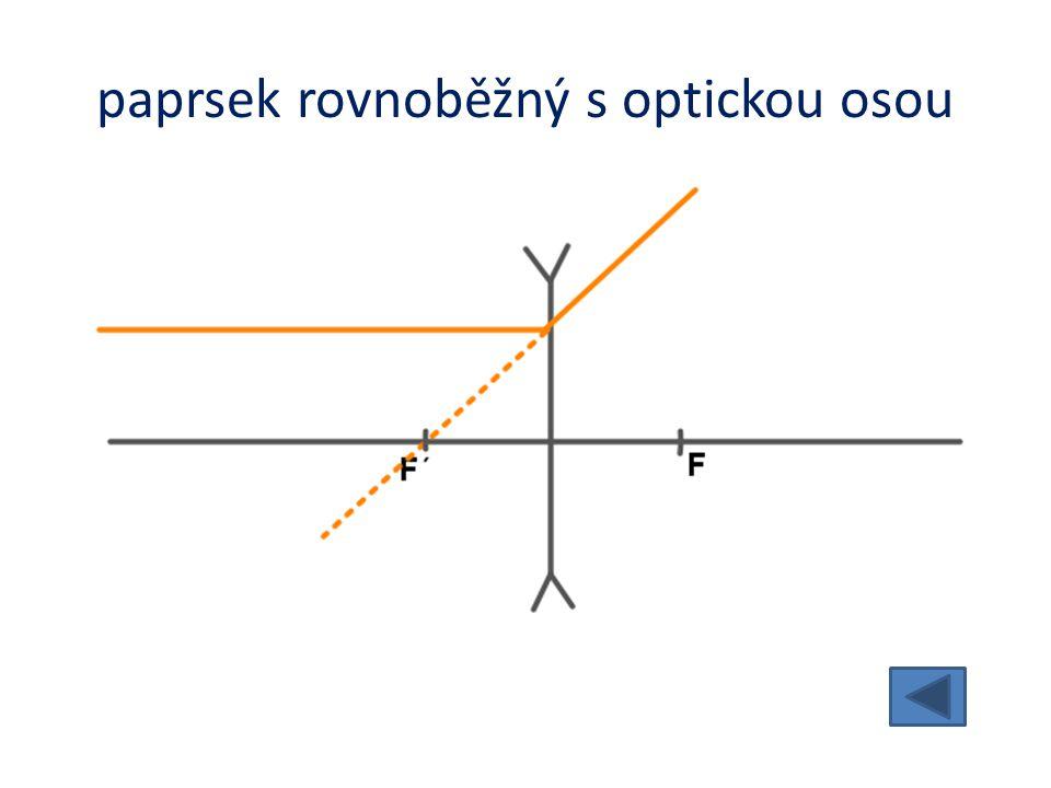 paprsek rovnoběžný s optickou osou