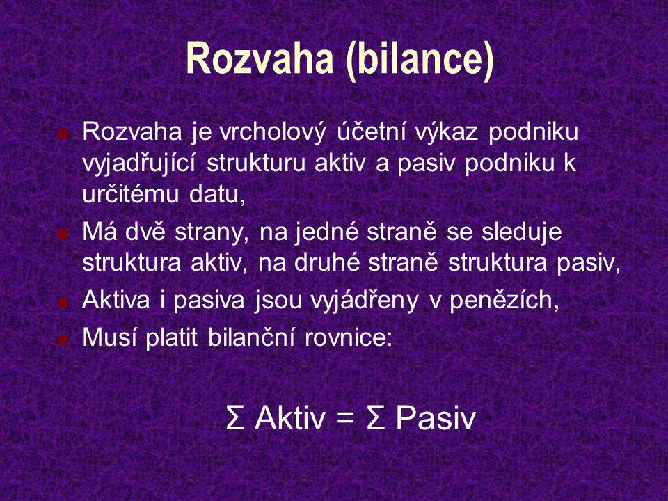 Rozvaha (bilance) Rozvaha je vrcholový účetní výkaz podniku vyjadřující strukturu aktiv a pasiv podniku k určitému datu, Má dvě strany, na jedné straně se sleduje struktura aktiv, na druhé straně struktura pasiv, Aktiva i pasiva jsou vyjádřeny v penězích, Musí platit bilanční rovnice: Σ Aktiv = Σ Pasiv