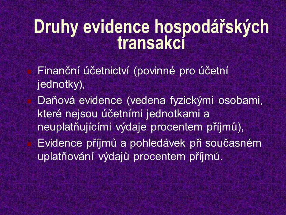 Druhy evidence hospodářských transakcí Finanční účetnictví (povinné pro účetní jednotky), Daňová evidence (vedena fyzickými osobami, které nejsou účetními jednotkami a neuplatňujícími výdaje procentem příjmů), Evidence příjmů a pohledávek při současném uplatňování výdajů procentem příjmů.