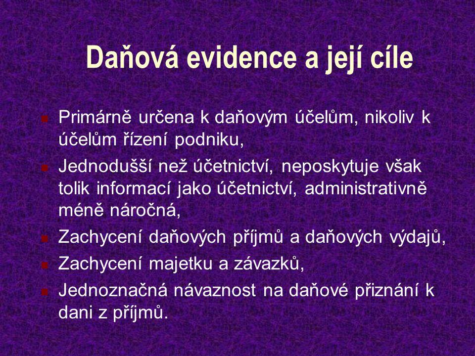 Právní úprava účetnictví Zákon č.513/1991 Sb., obchodní zákoník, Zákon č.
