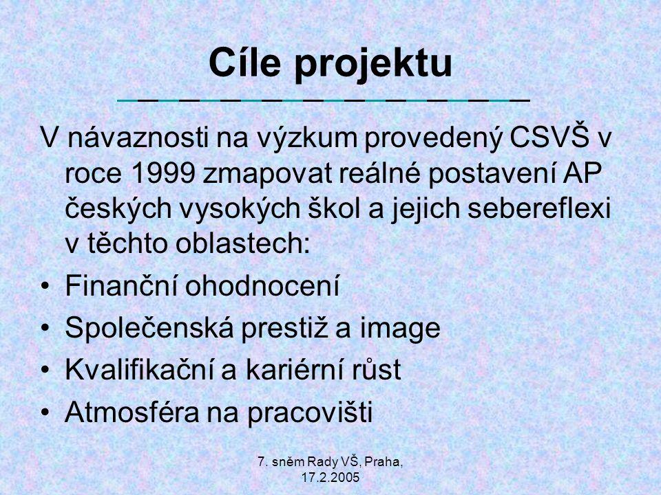 7. sněm Rady VŠ, Praha, 17.2.2005 Cíle projektu V návaznosti na výzkum provedený CSVŠ v roce 1999 zmapovat reálné postavení AP českých vysokých škol a
