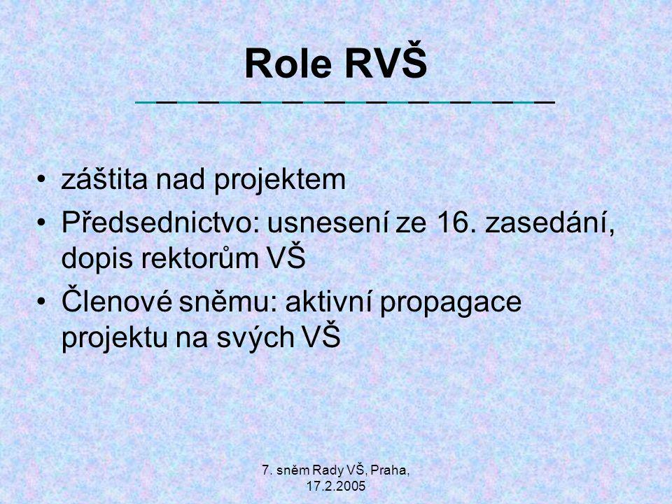 7. sněm Rady VŠ, Praha, 17.2.2005 Role RVŠ záštita nad projektem Předsednictvo: usnesení ze 16.