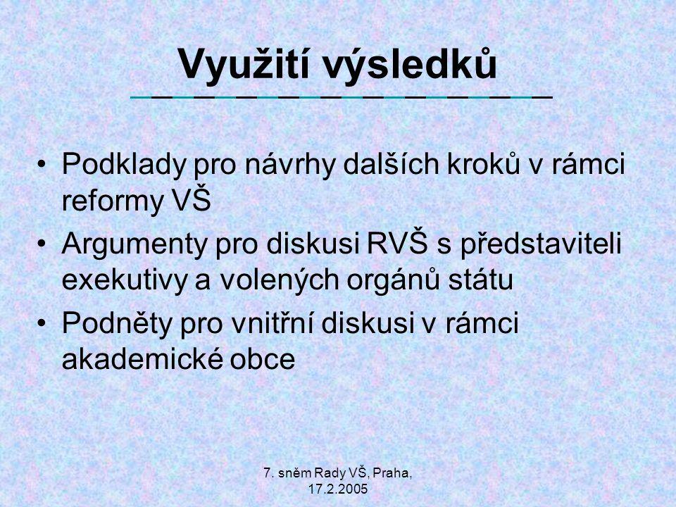 7. sněm Rady VŠ, Praha, 17.2.2005 Využití výsledků Podklady pro návrhy dalších kroků v rámci reformy VŠ Argumenty pro diskusi RVŠ s představiteli exek