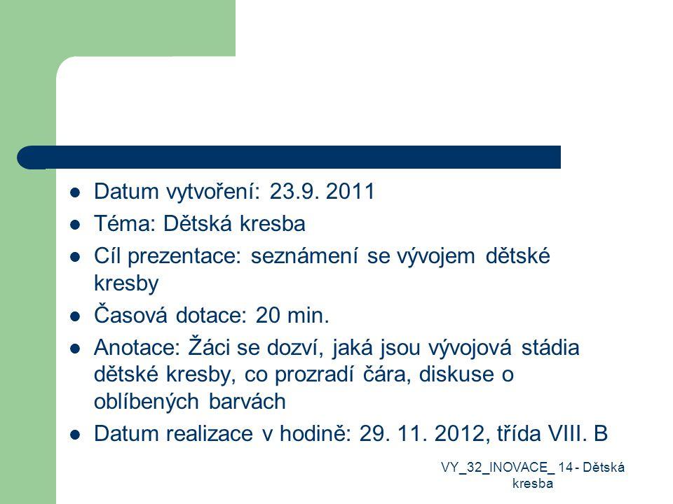Datum vytvoření: 23.9.