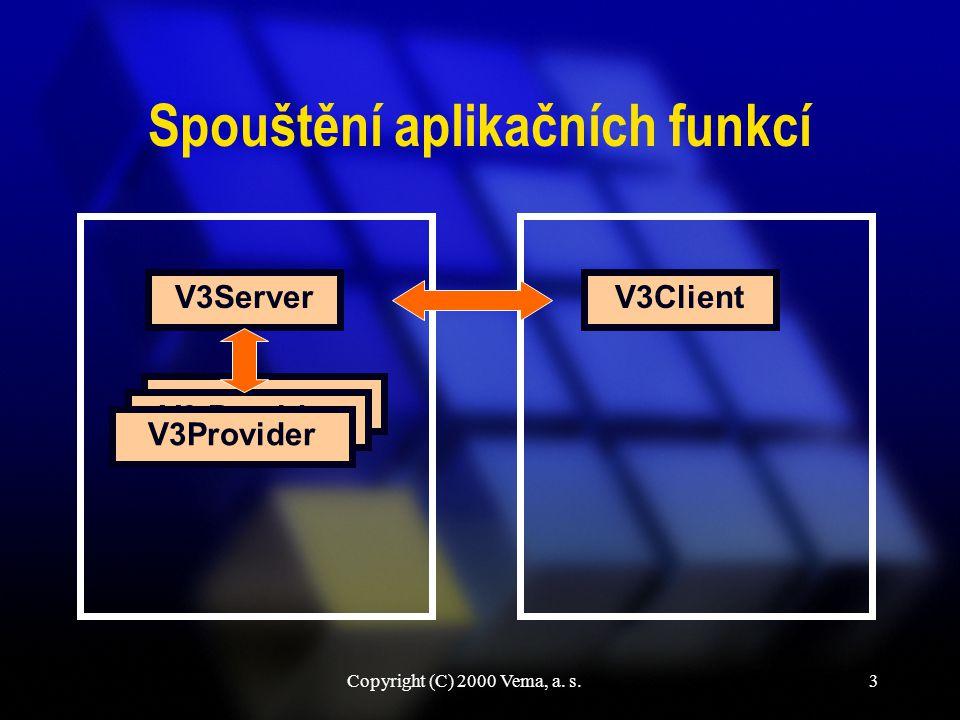 Copyright (C) 2000 Vema, a. s.3 Spouštění aplikačních funkcí V3 Provider V3ServerV3Client
