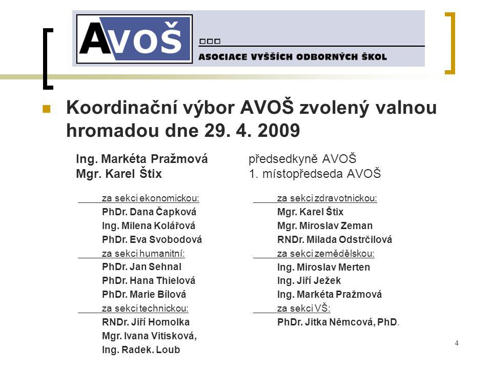 15 Studijní obory *údaje NUOV leden 2010 Celková struktura studijních programů VOŠ podle obsahu vzdělávání: Šk.r.
