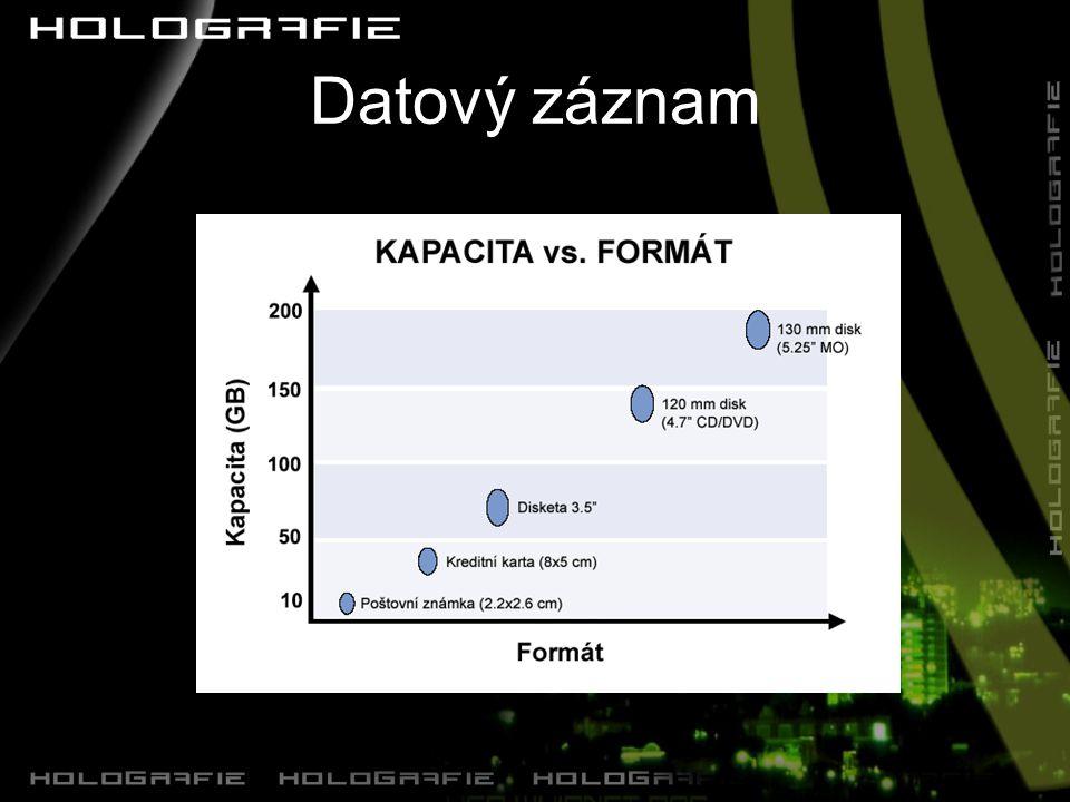 Datový záznam