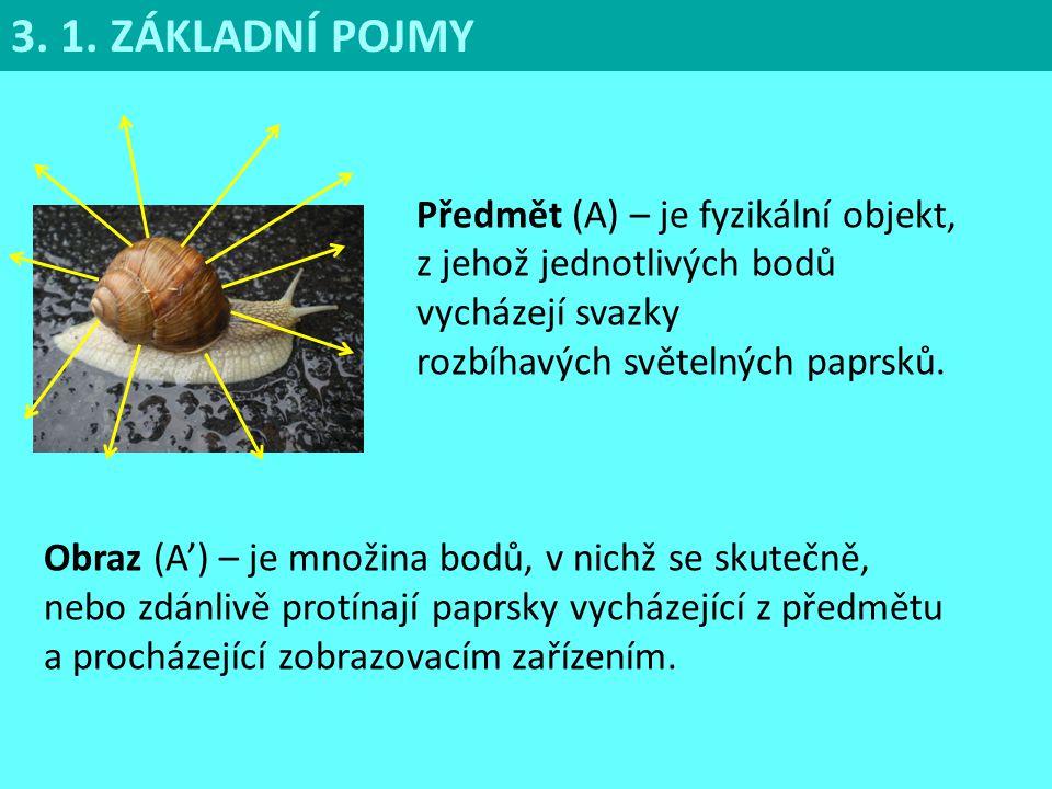 Předmět (A) – je fyzikální objekt, z jehož jednotlivých bodů vycházejí svazky rozbíhavých světelných paprsků. Obraz (A') – je množina bodů, v nichž se