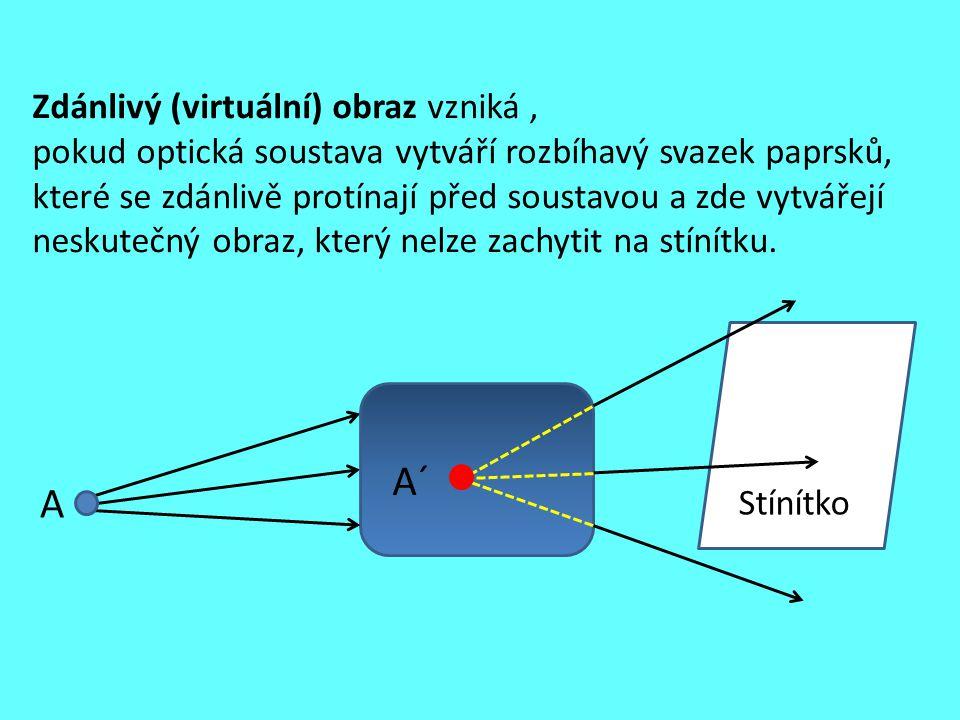 Stínítko Zdánlivý (virtuální) obraz vzniká, pokud optická soustava vytváří rozbíhavý svazek paprsků, které se zdánlivě protínají před soustavou a zde