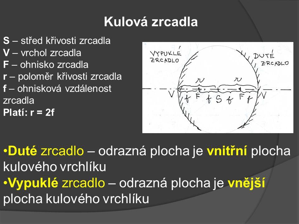 Duté zrcadlo – odrazná plocha je vnitřní plocha kulového vrchlíku Vypuklé zrcadlo – odrazná plocha je vnější plocha kulového vrchlíku S – střed křivosti zrcadla V – vrchol zrcadla F – ohnisko zrcadla r – poloměr křivosti zrcadla f – ohnisková vzdálenost zrcadla Platí: r = 2f